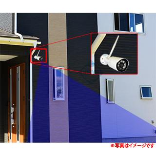 視野角 約75度の単焦点モデル