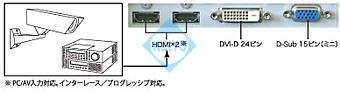 23インチ モニター FDF2305W