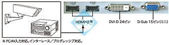 FDF2306W 入力端子 EIZO