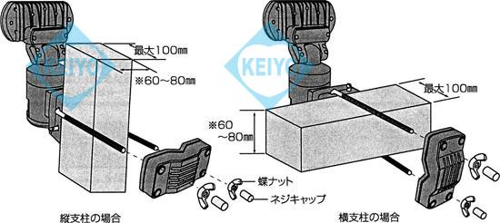 支柱取付方法, FS-960