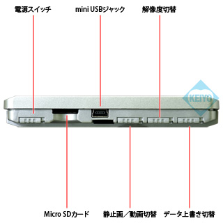 小型カメラ HS-400