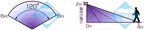 外形寸法・可動領域図, LED-110