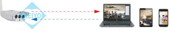 P2Pネットワーク方式
