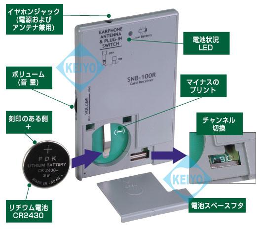 UHF帯専用受信機