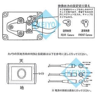 小型カメラ SPC-092B