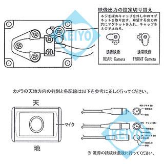 小型カメラ SPC-092W