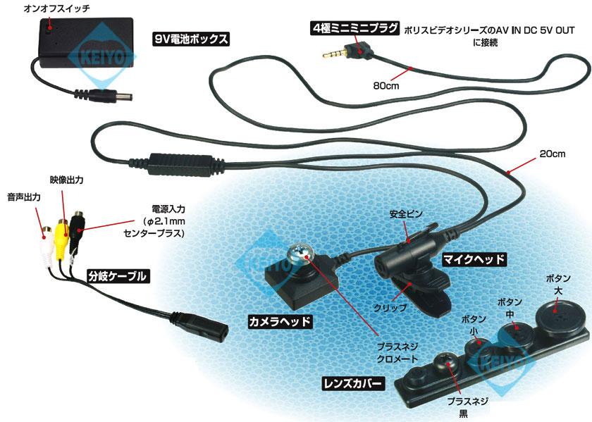 ネジ・ボタン型CMOSカメラ!,SVR-30N