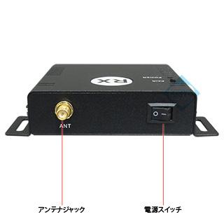 受信部 アンテナ 電源